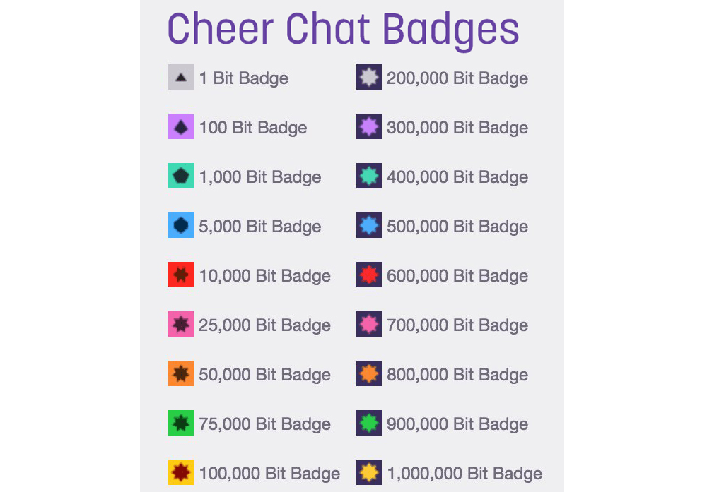 Cheer Chat Badges als Icon im Chat