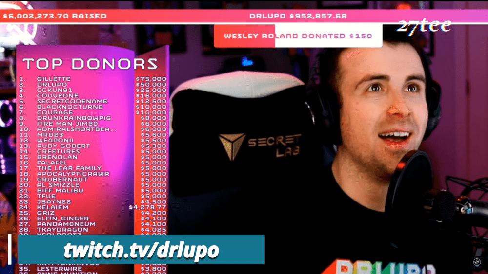 Mit seinem letzten Charity-Stream erreichte DrLupo fast 1 Million US-Dollar